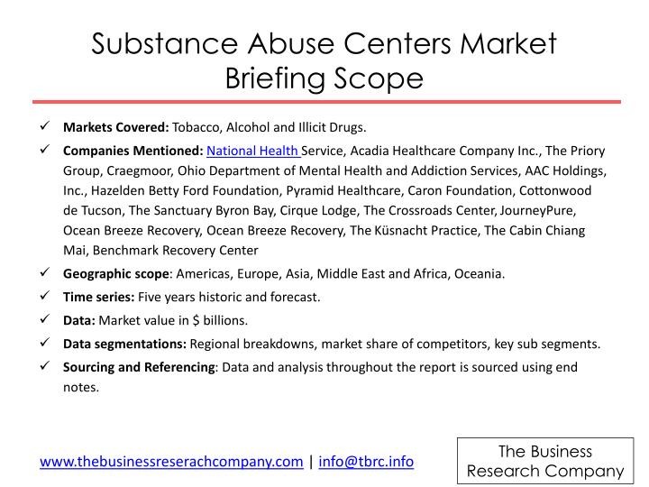 Substance Abuse Centers Market Briefing