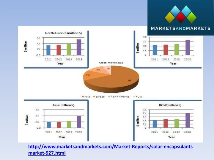 http://www.marketsandmarkets.com/Market-Reports/solar-encapsulants-