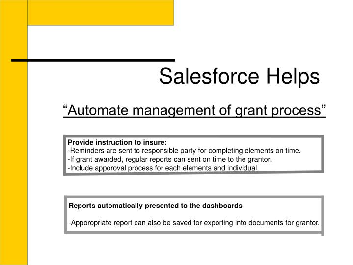 Salesforce Helps