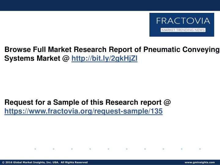 Browse Full Market Research Report of Pneumatic Conveying Systems Market @