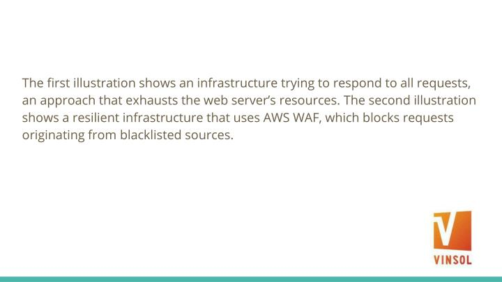 The first illustration shows an infrastructure trying to respond to all requests, an approach that exhausts the web server's resources. The second illustration shows a resilient infrastructure that uses AWS WAF, which blocks requests originating from blacklisted sources.