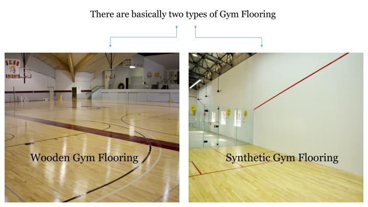 There are basically two types of Gym Flooring