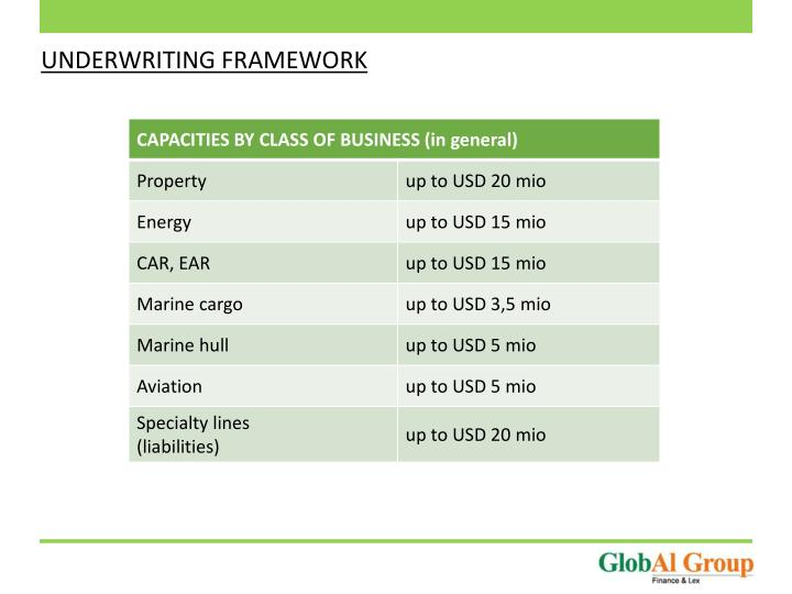 UNDERWRITING FRAMEWORK