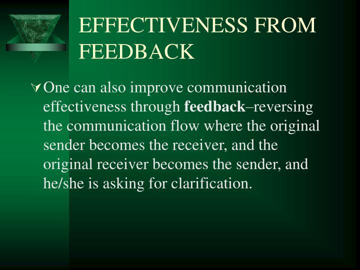 EFFECTIVENESS FROM FEEDBACK