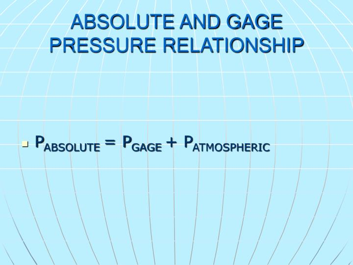 ABSOLUTE AND GAGE PRESSURE RELATIONSHIP