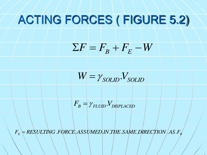 ACTING FORCES ( FIGURE 5.2)