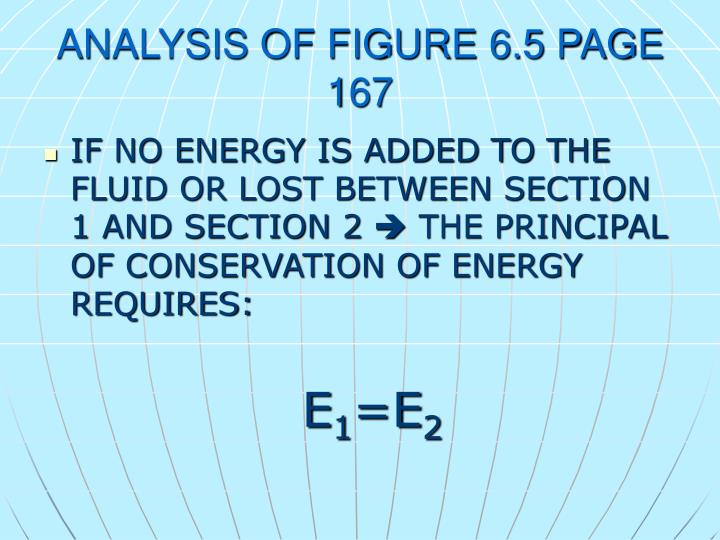 ANALYSIS OF FIGURE 6.5 PAGE 167