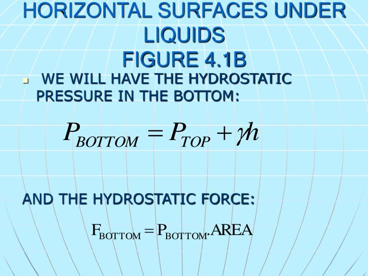 HORIZONTAL SURFACES UNDER LIQUIDS