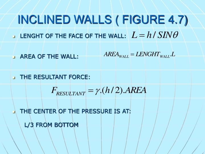 INCLINED WALLS ( FIGURE 4.7)