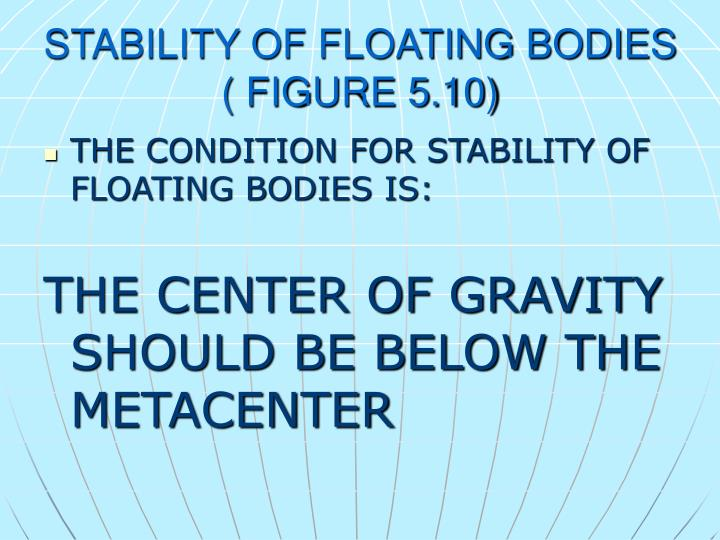 STABILITY OF FLOATING BODIES ( FIGURE 5.10)