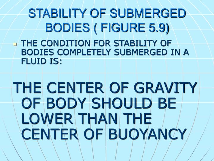 STABILITY OF SUBMERGED BODIES ( FIGURE 5.9)