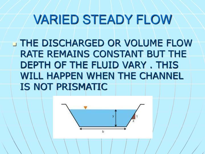 VARIED STEADY FLOW