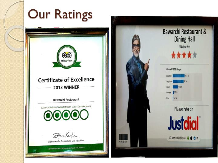 Our Ratings