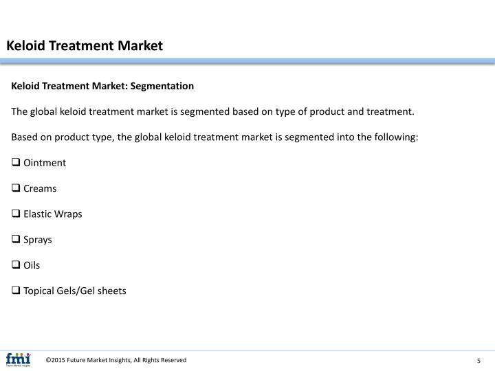Keloid Treatment Market