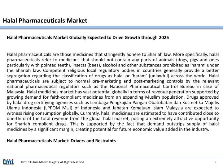 Halal Pharmaceuticals Market