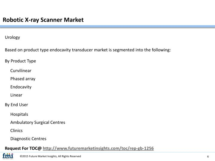 Robotic X-ray Scanner Market
