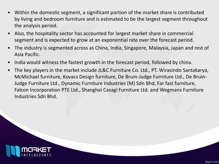 Within the domestic segment, a significant portion of the market share is contributed by living and bedroom furniture and is estimated to be the largest segment throughout the analysis period.