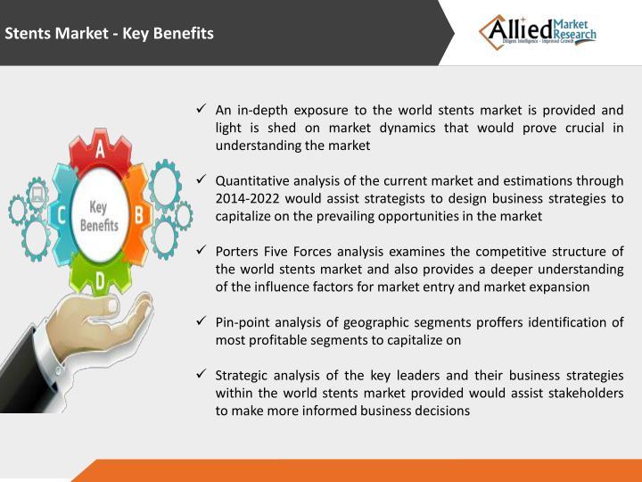 Stents Market - Key Benefits