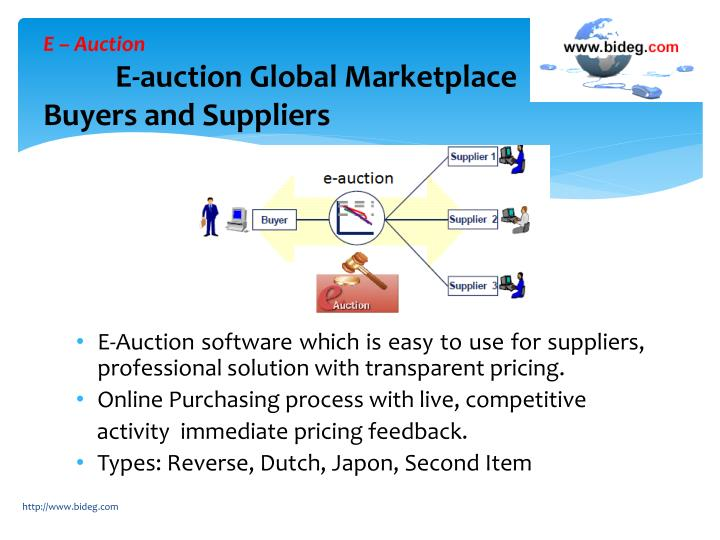 E auction e auction global marketplace buyers and suppliers