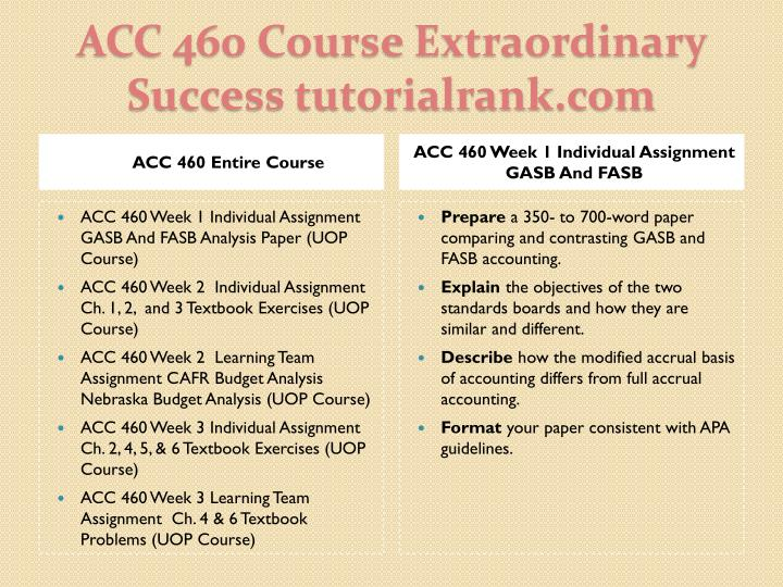 ACC 460 Entire Course