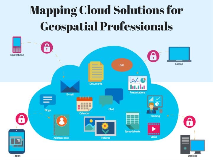 Mapping Cloud Solutions for