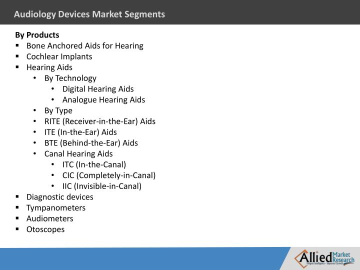 Audiology Devices Market Segments