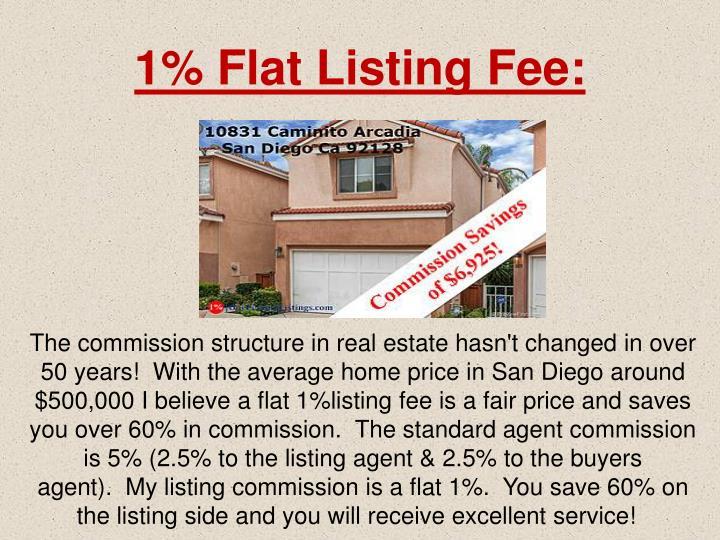 1% Flat Listing Fee