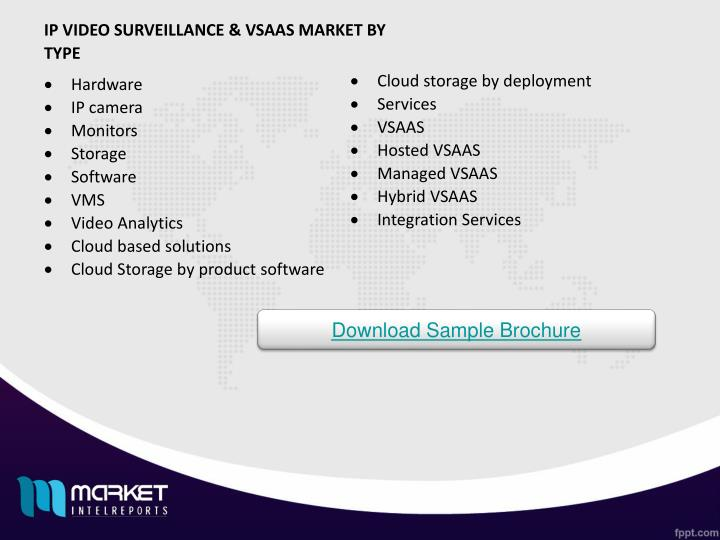 IP VIDEO SURVEILLANCE & VSAAS MARKET BY TYPE