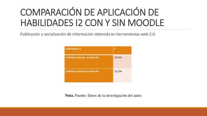 COMPARACIÓN DE APLICACIÓN DE HABILIDADES I2 CON Y SIN MOODLE