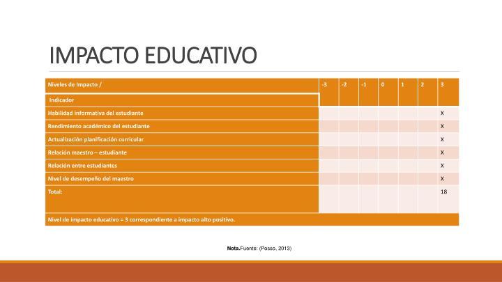 IMPACTO EDUCATIVO
