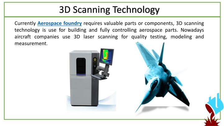 3D Scanning Technology