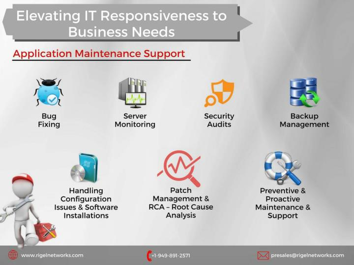 It application support management services