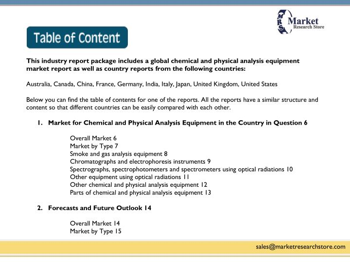 This industry report package includes a global chemical and physical analysis equipment