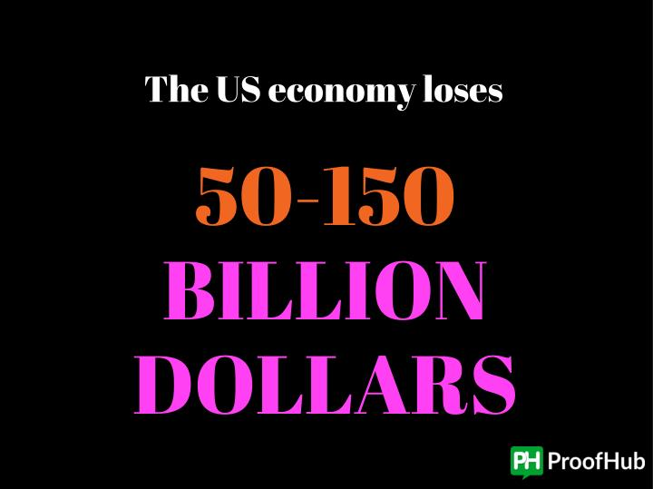 The US economy loses