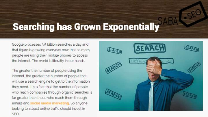 Searching has Grown Exponentially