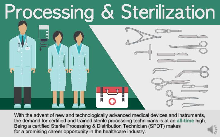 Processing sterilization altamont healthcare infographic