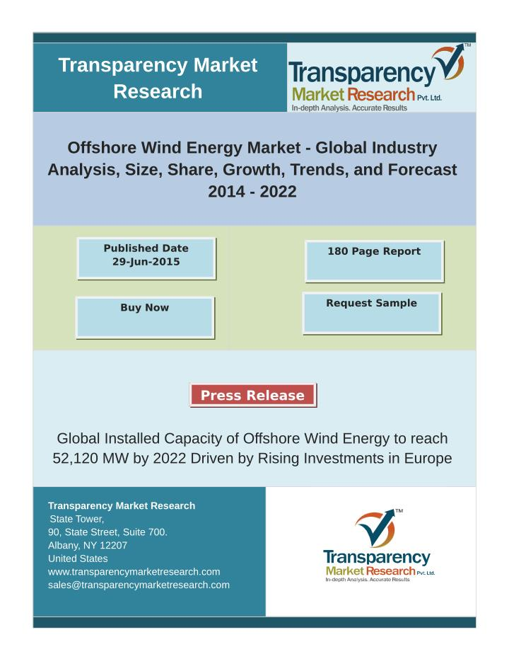 Transparency Market
