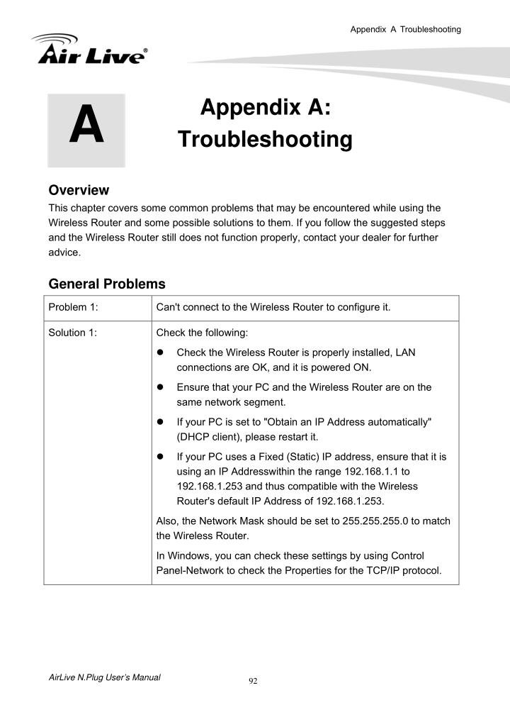 Appendix A Troubleshooting