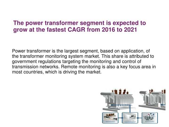 Power transformer is the largest segment, based on application, of the transformer monitoring system market. This share is attributed to government regulations targeting the monitoring and control of transmission networks. Remote monitoring is also a key focus area in most countries, which is driving the market.