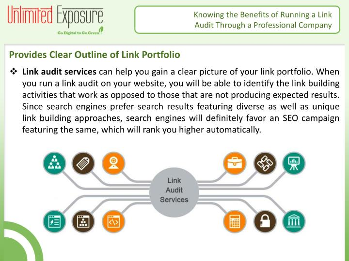 Provides Clear Outline of Link Portfolio