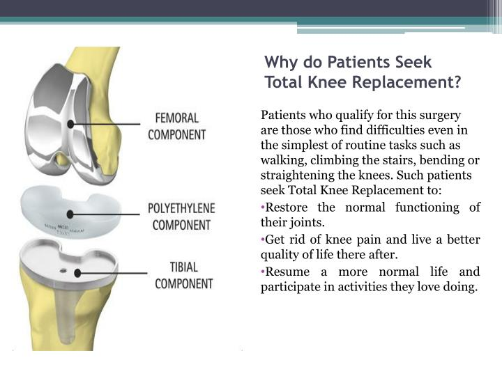 Why do patients seek total knee replacement