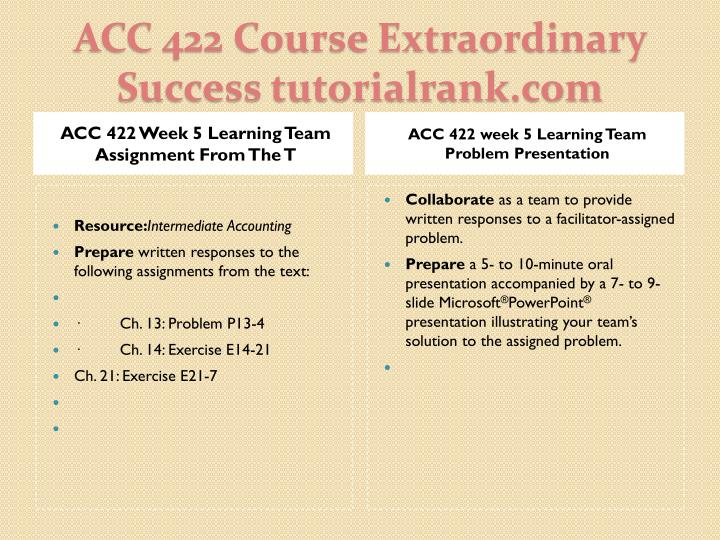 ACC 422 Week 5 Learning Team Assignment From The T