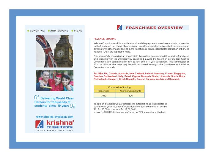 FRANCHISEE OVERVIEW