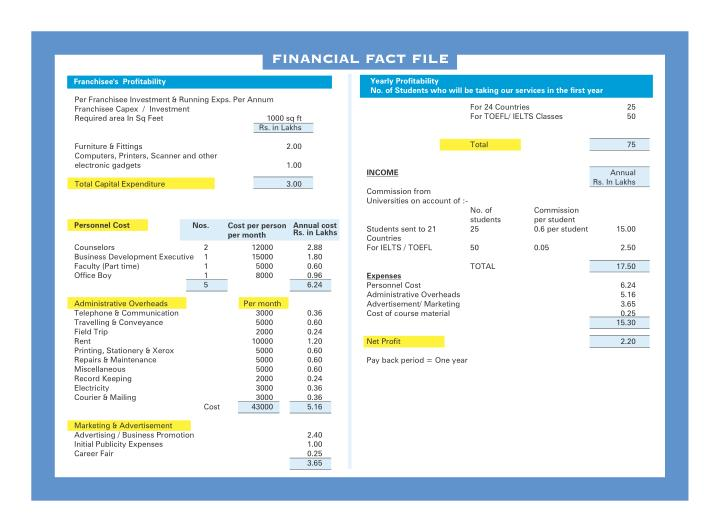 FINANCIAL FACT FILE