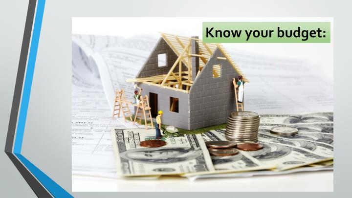 Know your budget: