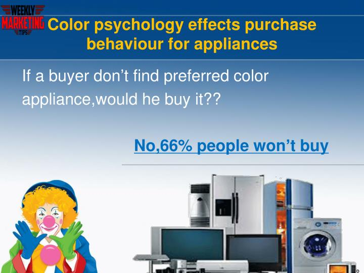 Color psychology effects purchase behaviour for appliances