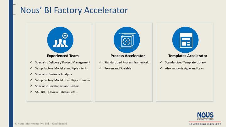 Nous' BI Factory Accelerator