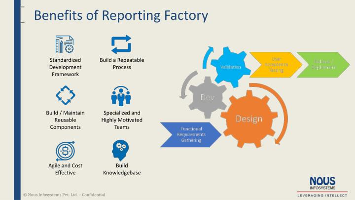 Benefits of Reporting Factory