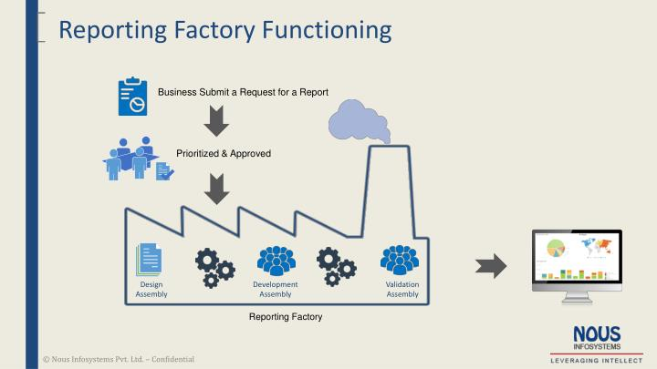 Reporting Factory Functioning