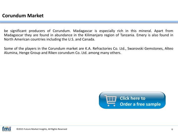 Corundum Market
